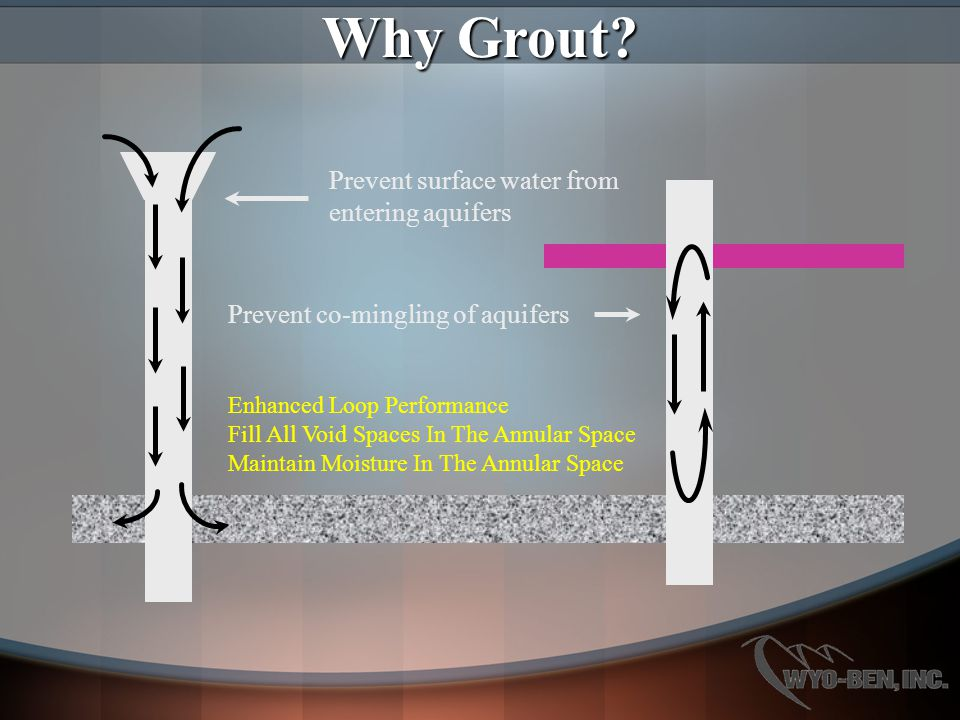 Cement Grouts Mix 111 6.19 gallons water 94# Type 1 Cement 21 oz Super plasticizer 1.04# Bentonite Ref.