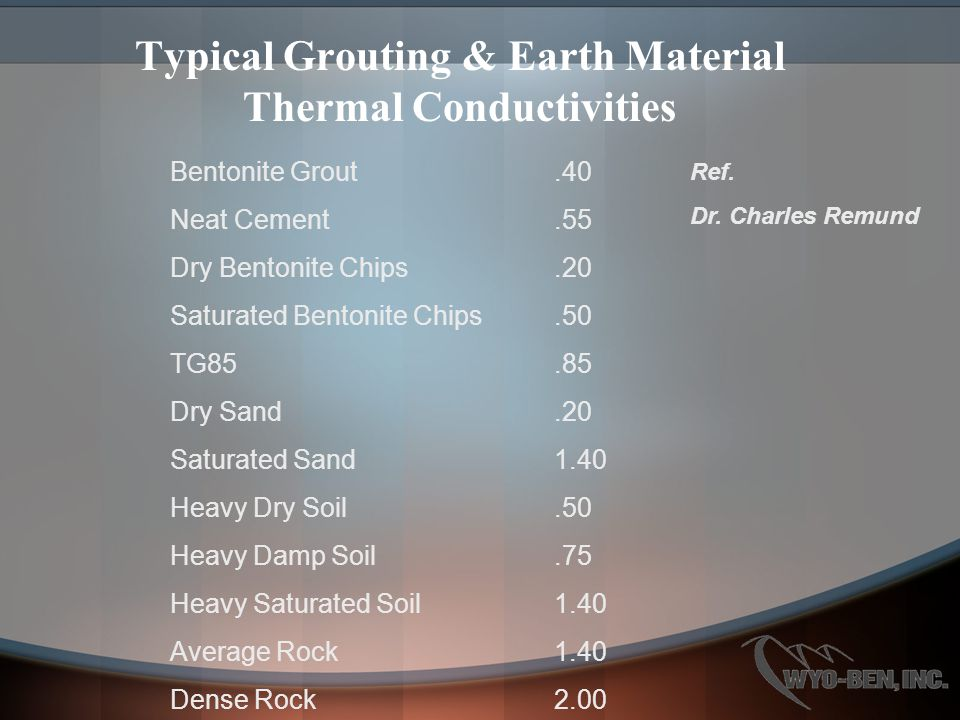Typical Grouting & Earth Material Thermal Conductivities Ref.