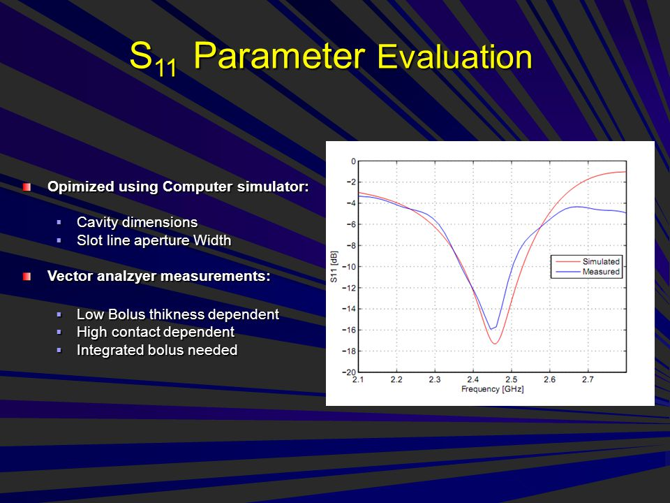 S 11 Parameter Evaluation Opimized using Computer simulator:  Cavity dimensions  Slot line aperture Width Vector analzyer measurements:  Low Bolus thikness dependent  High contact dependent  Integrated bolus needed