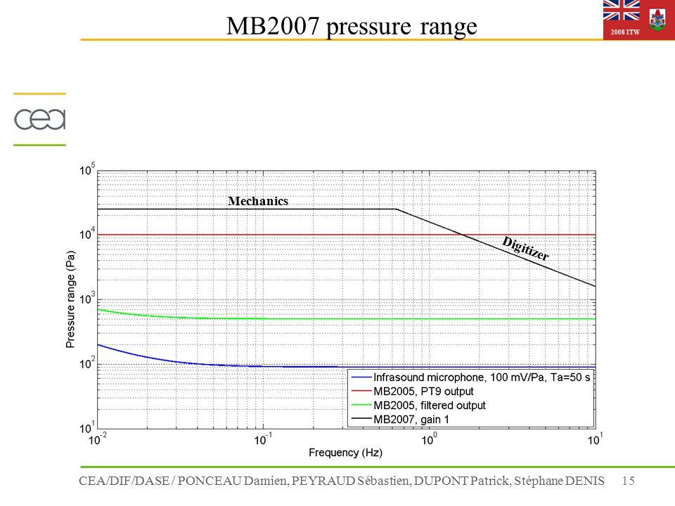 CEA/DIF/DASE / PONCEAU Damien, PEYRAUD Sébastien, DUPONT Patrick, Stéphane DENIS15 2008 ITW MB2007 pressure range Mechanics Digitizer