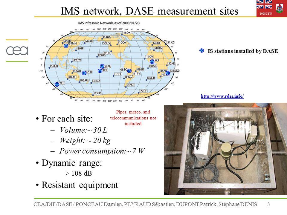 CEA/DIF/DASE / PONCEAU Damien, PEYRAUD Sébastien, DUPONT Patrick, Stéphane DENIS14 2008 ITW MB2007: noise measurements @ LOR Amplifier voltage noise Coil resistance thermal noise