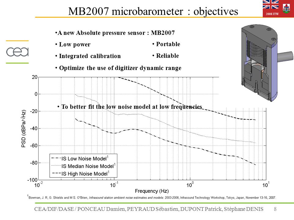 CEA/DIF/DASE / PONCEAU Damien, PEYRAUD Sébastien, DUPONT Patrick, Stéphane DENIS8 2008 ITW MB2007 microbarometer : objectives A new Absolute pressure sensor : MB2007 Low power Integrated calibration Optimize the use of digitizer dynamic range Portable Reliable To better fit the low noise model at low frequencies