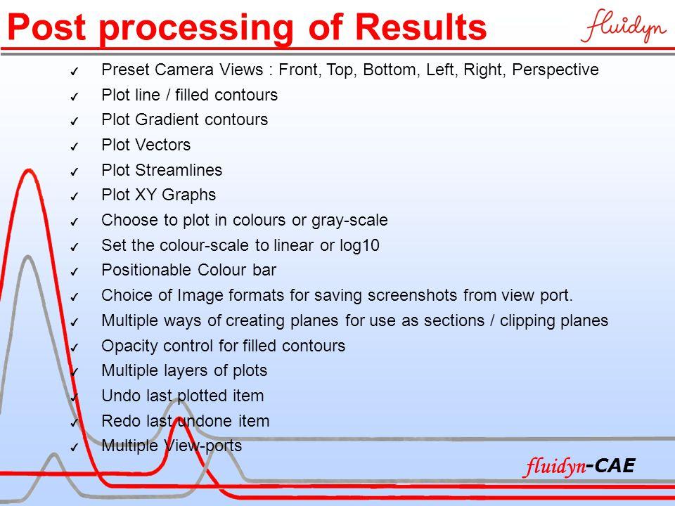 ✔ Preset Camera Views : Front, Top, Bottom, Left, Right, Perspective ✔ Plot line / filled contours ✔ Plot Gradient contours ✔ Plot Vectors ✔ Plot Stre