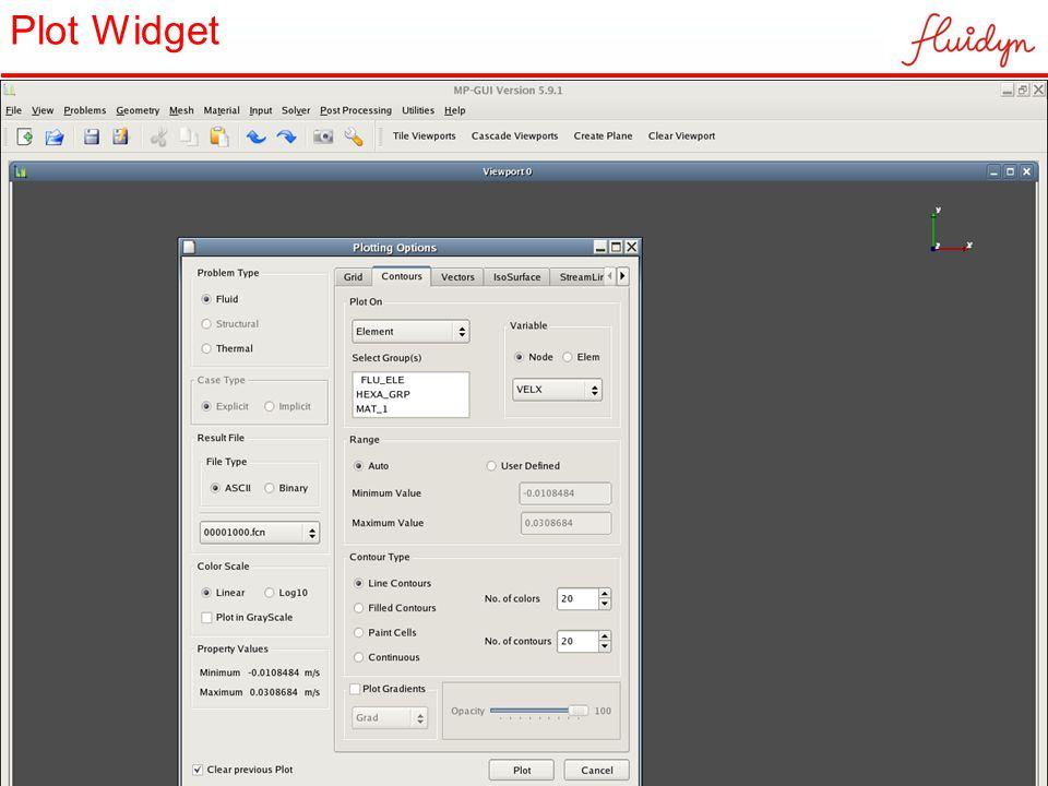 Plot Widget fluidyn -CAE