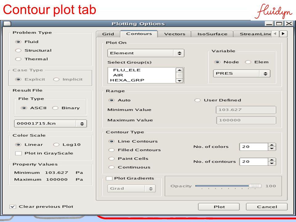 Contour plot tab