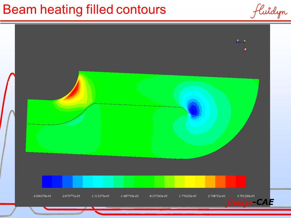 Beam heating filled contours fluidyn -CAE