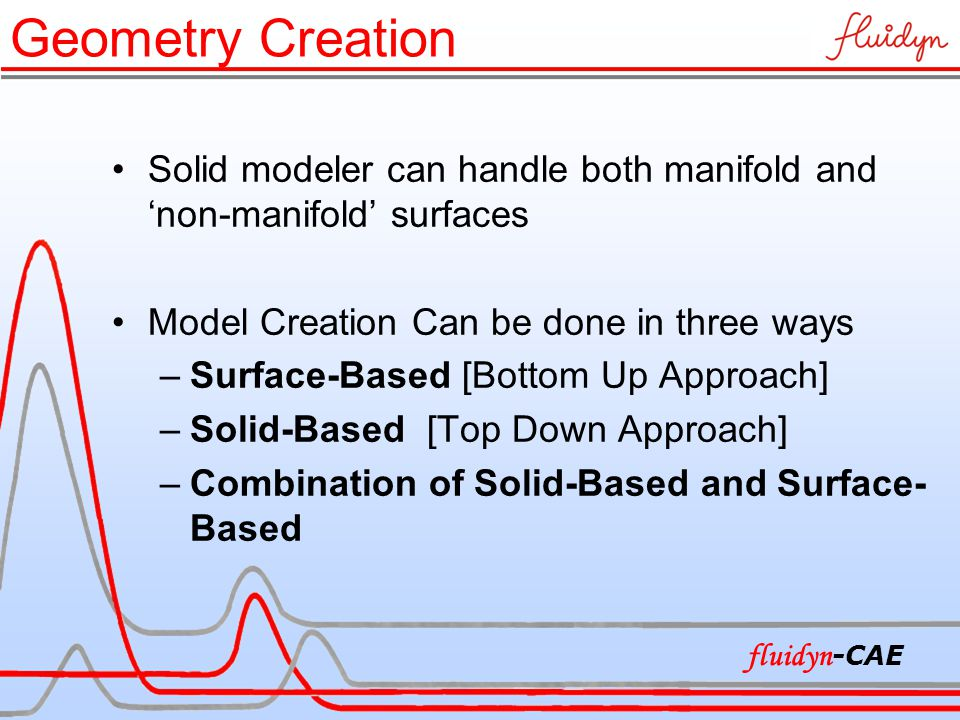 Geometry Creation Solid modeler can handle both manifold and 'non-manifold' surfaces Model Creation Can be done in three ways –Surface-Based [Bottom Up Approach] –Solid-Based [Top Down Approach] –Combination of Solid-Based and Surface- Based fluidyn -CAE