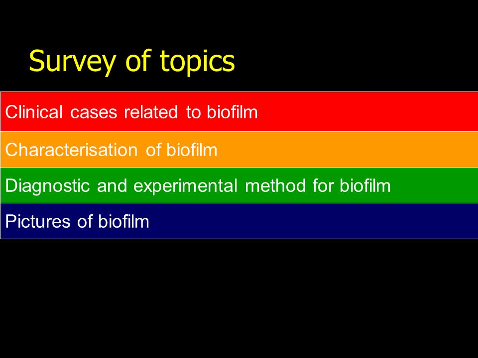 Survey of topics Clinical cases related to biofilm Characterisation of biofilm Diagnostic and experimental method for biofilm Pictures of biofilm