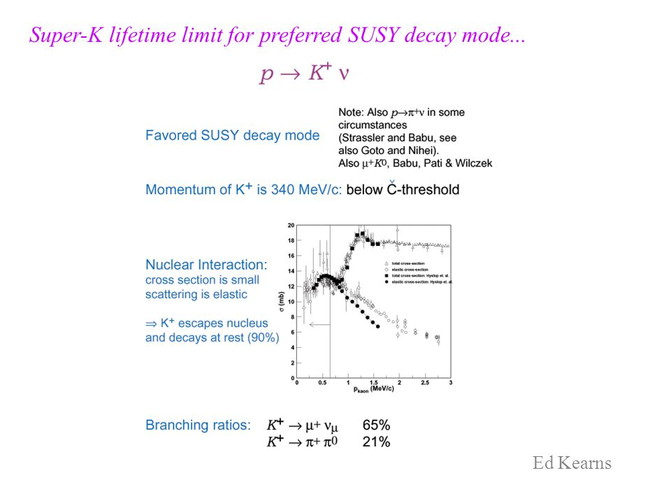 Super-K lifetime limit for preferred SUSY decay mode... Ed Kearns