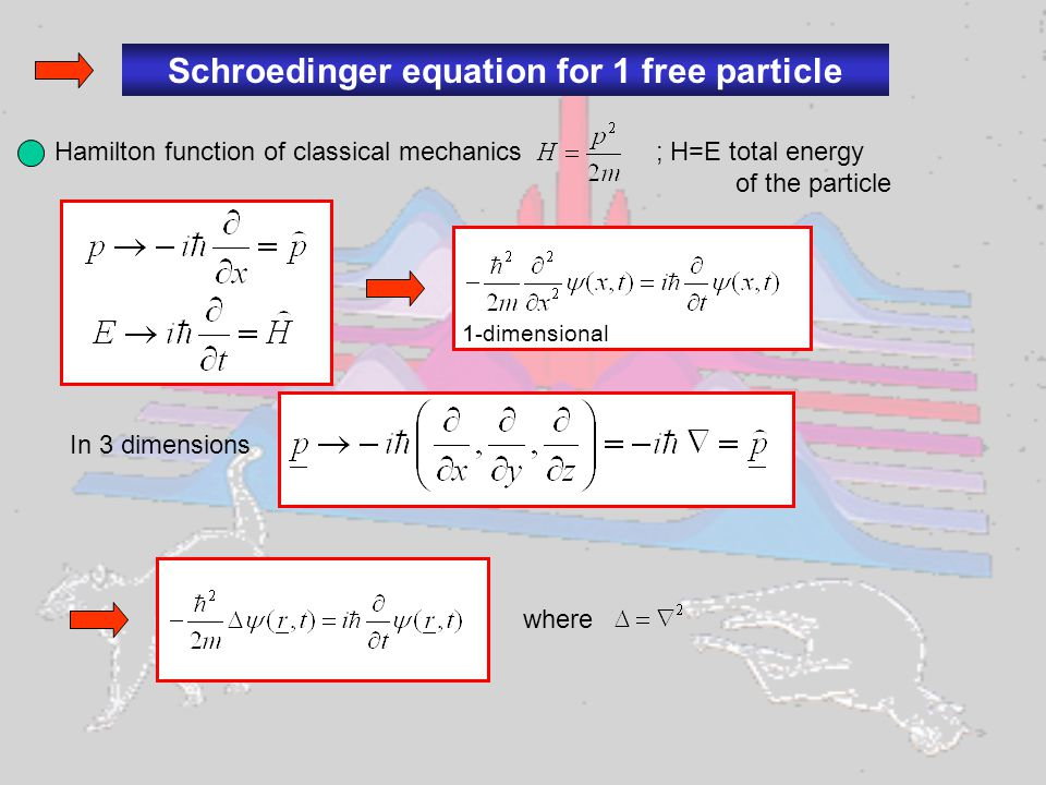 Schroedinger equation for a particle in a potential Classical Hamilton function: Hamilton operator Time dependent Schroedinger equation If independent of time like only stationary Schroedinger equation has to be solved Proof: Ansatz: (Trial function) Stationary Schroedinger equation