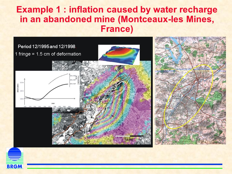 0202 Example 1 : inflation caused by water recharge in an abandoned mine (Montceaux-les Mines, France) Period 12/1995 and 12/1998.