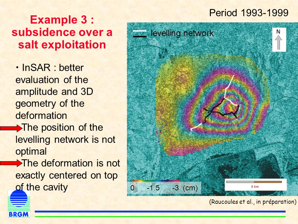 Example 3 : subsidence over a salt exploitation 0 -1.5 -3 (cm) InSAR : better evaluation of the amplitude and 3D geometry of the deformation The posit