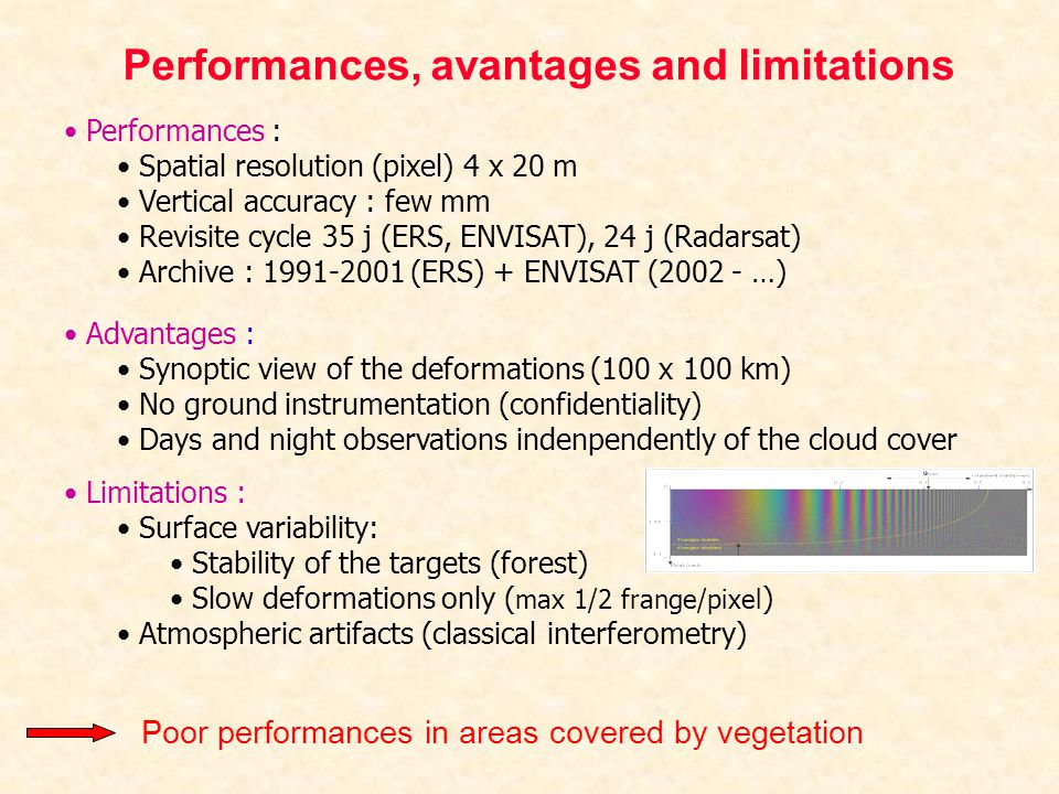 Performances, avantages and limitations Advantages : Synoptic view of the deformations (100 x 100 km) No ground instrumentation (confidentiality) Days