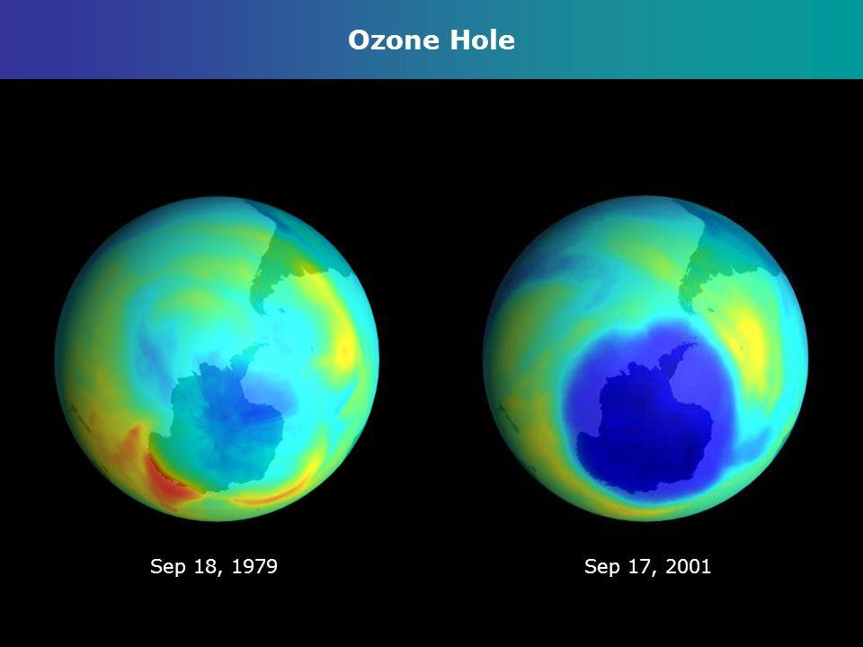 Ozone Hole Sep 18, 1979Sep 17, 2001