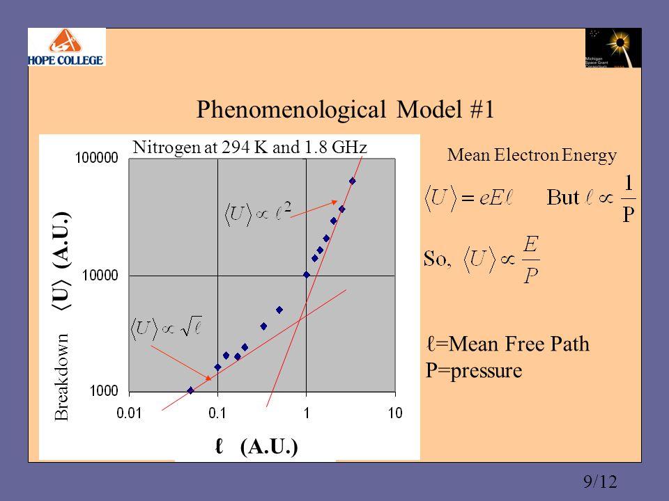 10/12 Phenomenological Model #2 What should be the breakdown E field.