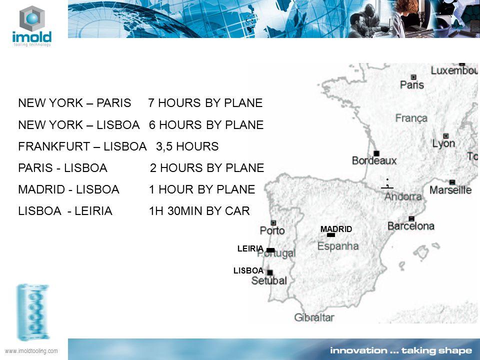 ; ; LISBOA LEIRIA MADRID NEW YORK – PARIS 7 HOURS BY PLANE NEW YORK – LISBOA 6 HOURS BY PLANE FRANKFURT – LISBOA 3,5 HOURS PARIS - LISBOA 2 HOURS BY PLANE MADRID - LISBOA 1 HOUR BY PLANE LISBOA - LEIRIA 1H 30MIN BY CAR