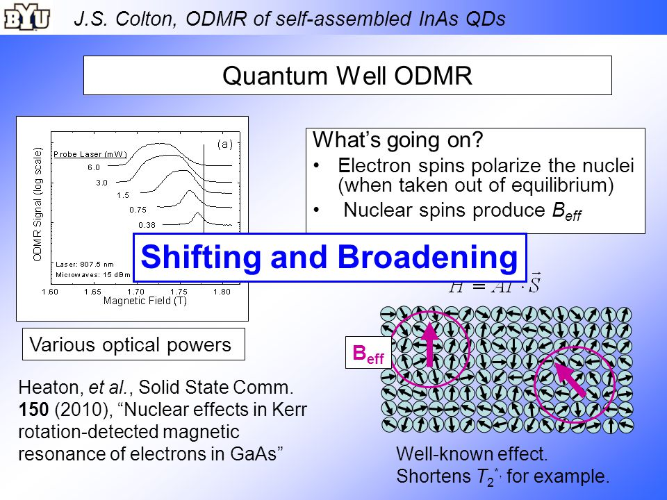 J.S. Colton, ODMR of self-assembled InAs QDs Quantum Well ODMR What's going on? Electron spins polarize the nuclei (when taken out of equilibrium) Nuc