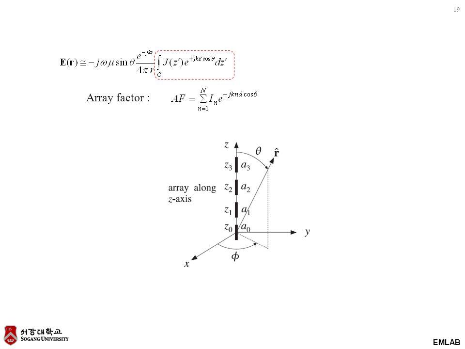 EMLAB 19 Array factor :