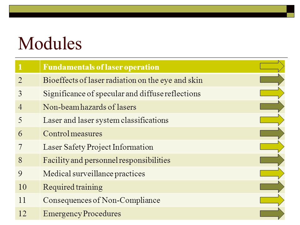 Fundamentals of Laser Theory and Operation  Laser Definition  Laser Components  Laser Characteristics Module 1