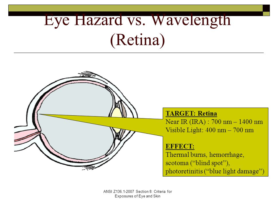 ANSI Z136.1-2007 Section 8: Criteria for Exposures of Eye and Skin Eye Hazard vs.