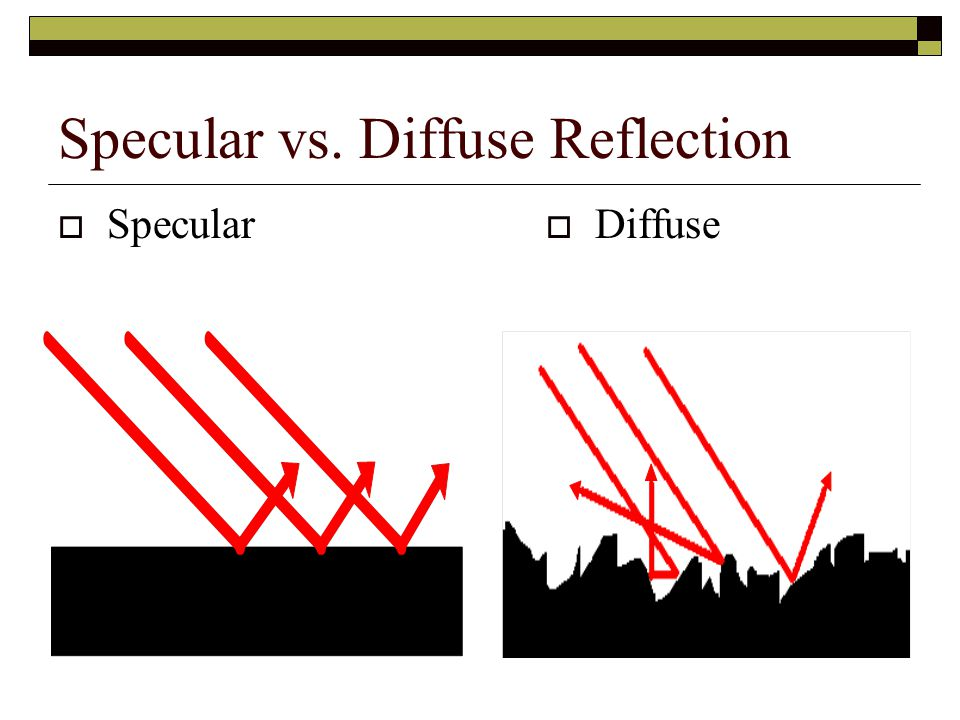  Specular Specular vs. Diffuse Reflection  Diffuse