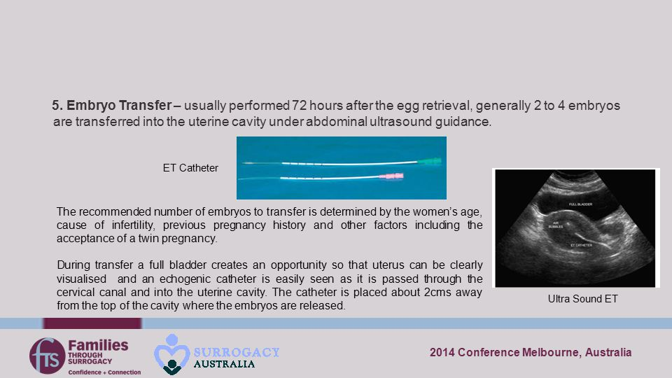 2014 Conference Melbourne, Australia 5. Embryo Transfer – usually performed 72 hours after the egg retrieval, generally 2 to 4 embryos are transferred