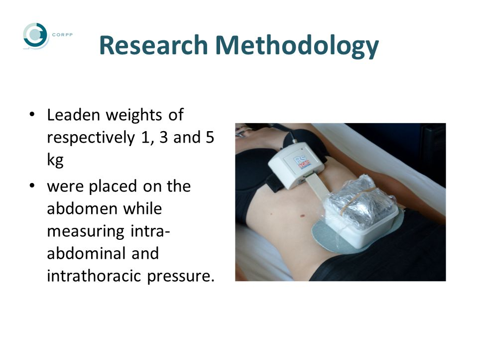 Research Methodology Leaden weights of respectively 1, 3 and 5 kg were placed on the abdomen while measuring intra-abdominal and intrathoracic pressure.