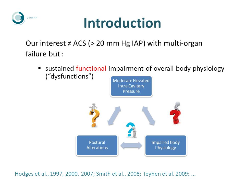 Objectives The main objectives of this study are :  to pilot the internal and external measurements  to examine the influence of a well defined external pressure on the abdomen and the thorax on :  intra-abdominal pressure (IAP)  intrathoracic pressure (ITP)