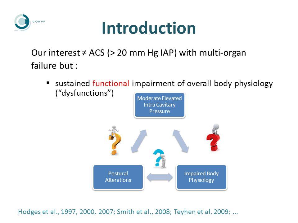 Research Methodology Minimal external pressure threshold examination An osteopath exerted a gradual external pressure on :  abdomen (umbilicus)  thorax (sternum)