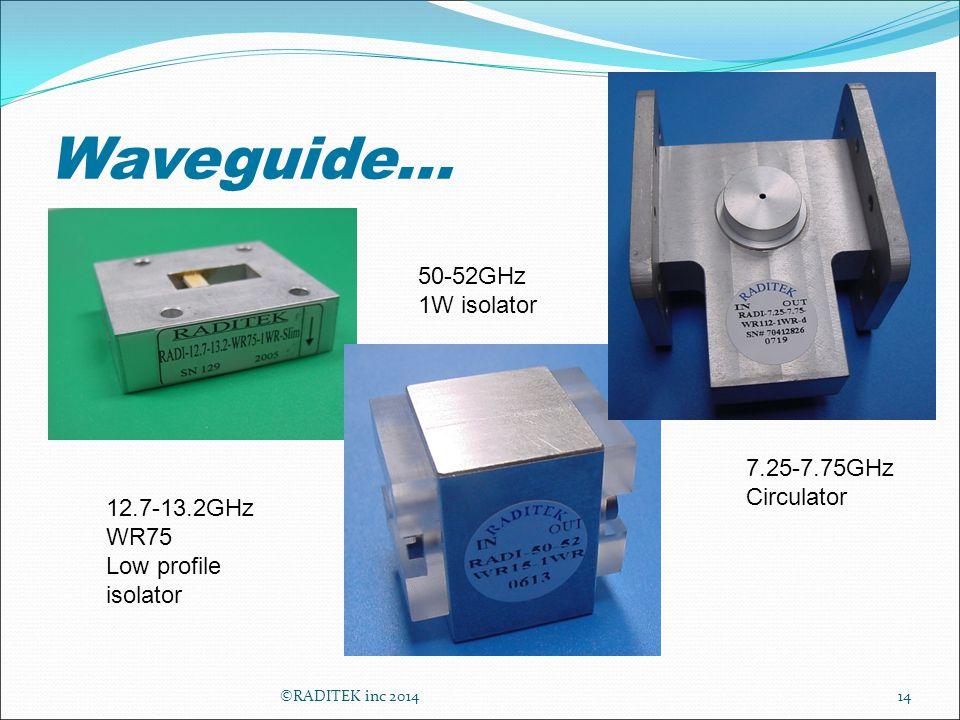 Waveguide… 14 12.7-13.2GHz WR75 Low profile isolator 7.25-7.75GHz Circulator 50-52GHz 1W isolator ©RADITEK inc 2014