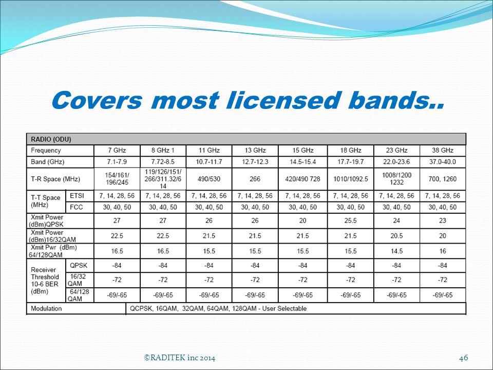 Covers most licensed bands.. 46©RADITEK inc 2014