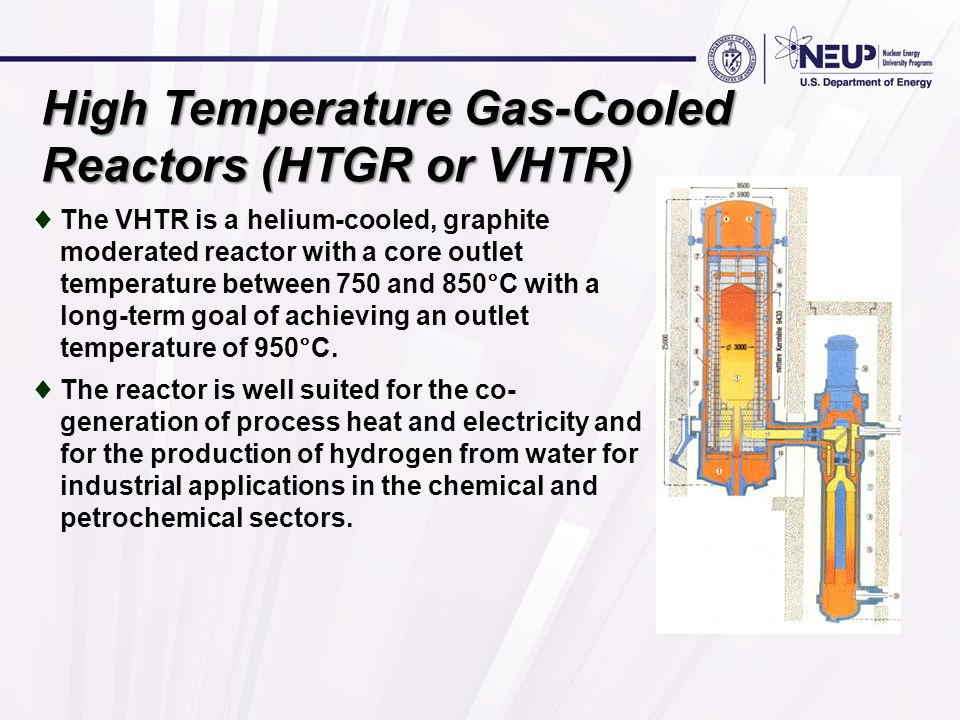 High Temperature Gas-Cooled Reactors (HTGR or VHTR) ♦The VHTR is a helium-cooled, graphite moderated reactor with a core outlet temperature between 750 and 850°C with a long-term goal of achieving an outlet temperature of 950°C.