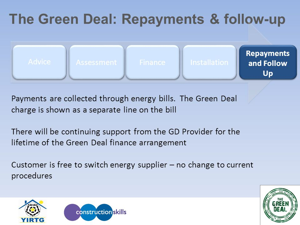 Payments are collected through energy bills.