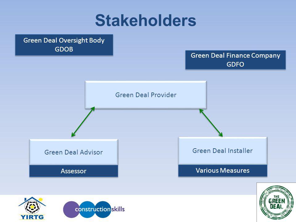Stakeholders Green Deal Provider Green Deal Installer Green Deal Advisor Assessor Various Measures Green Deal Oversight Body GDOB Green Deal Oversight Body GDOB Green Deal Finance Company GDFO Green Deal Finance Company GDFO