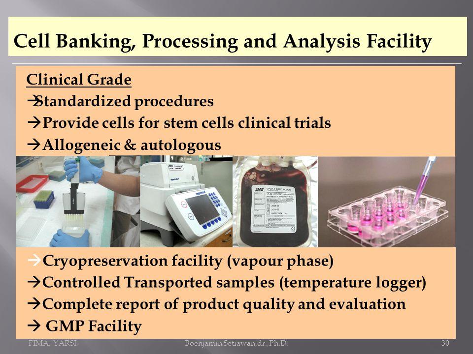 Presentasi 16 Sept.2011, FIMA, YARSIBoenjamin Setiawan,dr.,Ph.D.31 SCI projects Stem Cell Research Division 1.