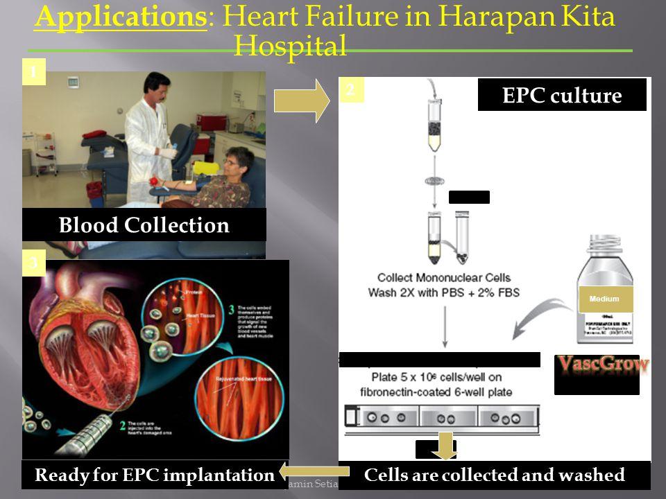 Presentasi 16 Sept.2011, FIMA, YARSIBoenjamin Setiawan,dr.,Ph.D.33