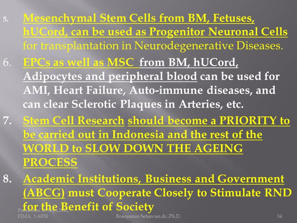 Presentasi 16 Sept.2011, FIMA, YARSIBoenjamin Setiawan,dr.,Ph.D.55 5.