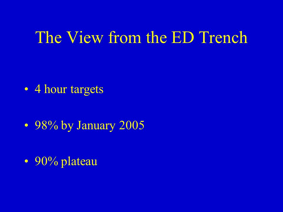 The View from the ED Trench 4 hour targets 98% by January 2005 90% plateau