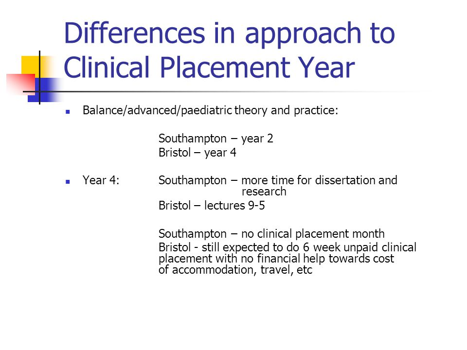 Differences in approach to Clinical Placement Year Balance/advanced/paediatric theory and practice: Southampton – year 2 Bristol – year 4 Year 4: Southampton – more time for dissertation and research Bristol – lectures 9-5 Southampton – no clinical placement month Bristol - still expected to do 6 week unpaid clinical placement with no financial help towards cost of accommodation, travel, etc