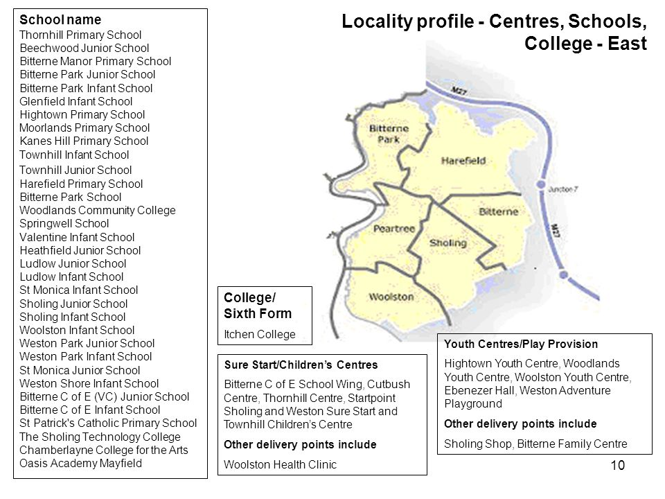10 School name Thornhill Primary School Beechwood Junior School Bitterne Manor Primary School Bitterne Park Junior School Bitterne Park Infant School Glenfield Infant School Hightown Primary School Moorlands Primary School Kanes Hill Primary School Townhill Infant School Townhill Junior School Harefield Primary School Bitterne Park School Woodlands Community College Springwell School Valentine Infant School Heathfield Junior School Ludlow Junior School Ludlow Infant School St Monica Infant School Sholing Junior School Sholing Infant School Woolston Infant School Weston Park Junior School Weston Park Infant School St Monica Junior School Weston Shore Infant School Bitterne C of E (VC) Junior School Bitterne C of E Infant School St Patrick s Catholic Primary School The Sholing Technology College Chamberlayne College for the Arts Oasis Academy Mayfield Youth Centres/Play Provision Hightown Youth Centre, Woodlands Youth Centre, Woolston Youth Centre, Ebenezer Hall, Weston Adventure Playground Other delivery points include Sholing Shop, Bitterne Family Centre Sure Start/Children's Centres Bitterne C of E School Wing, Cutbush Centre, Thornhill Centre, Startpoint Sholing and Weston Sure Start and Townhill Children's Centre Other delivery points include Woolston Health Clinic College/ Sixth Form Itchen College Locality profile - Centres, Schools, College - East