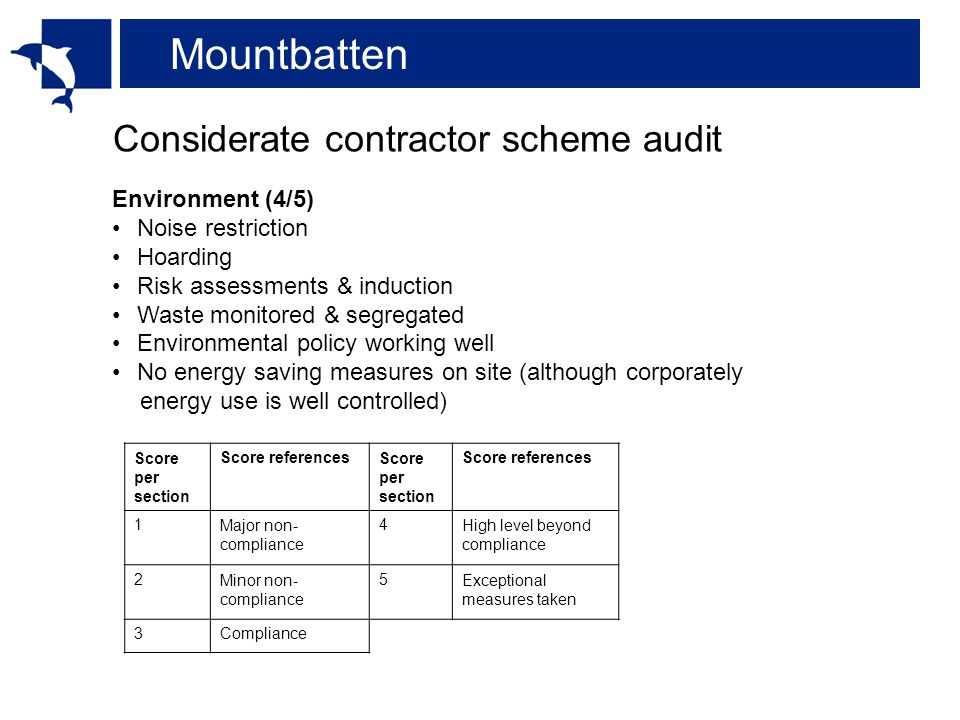 Mountbatten Score per section Score referencesScore per section Score references 1Major non- compliance 4High level beyond compliance 2Minor non- compliance 5Exceptional measures taken 3Compliance Environment (4/5) Noise restriction Hoarding Risk assessments & induction Waste monitored & segregated Environmental policy working well No energy saving measures on site (although corporately energy use is well controlled) Considerate contractor scheme audit