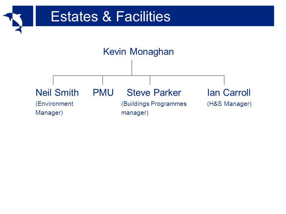 Estates & Facilities Kevin Monaghan Neil SmithPMU Steve ParkerIan Carroll (Environment(Buildings Programmes(H&S Manager) Manager)manager)