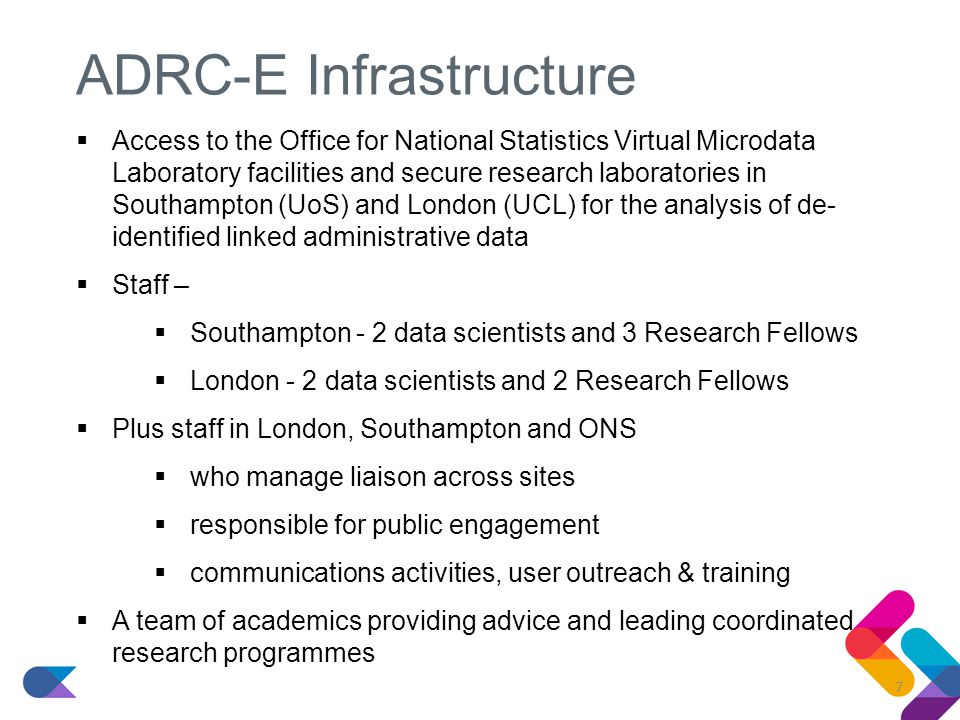 ADRC-E Infrastructure  Access to the Office for National Statistics Virtual Microdata Laboratory facilities and secure research laboratories in Southampton (UoS) and London (UCL) for the analysis of de- identified linked administrative data  Staff –  Southampton - 2 data scientists and 3 Research Fellows  London - 2 data scientists and 2 Research Fellows  Plus staff in London, Southampton and ONS  who manage liaison across sites  responsible for public engagement  communications activities, user outreach & training  A team of academics providing advice and leading coordinated research programmes 7
