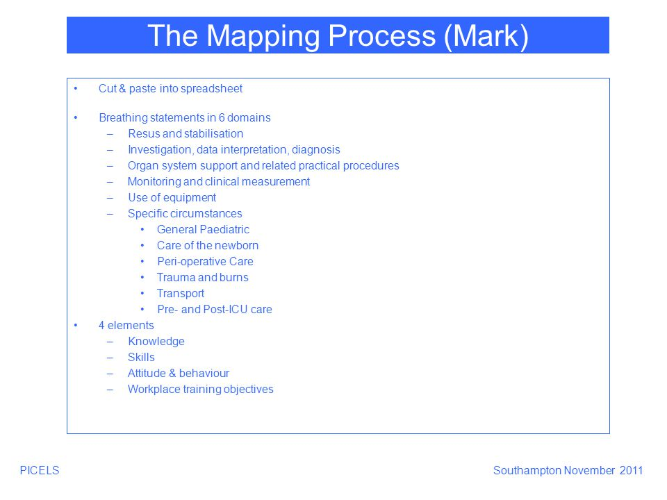 PICELSSouthampton November 2011 The Mapping Process Each statement assigned to one of 7 phases in the intubation process –Communication, leadership and teamwork –Assessment of patient –BMV LMA –Intubation –Equipment –Drugs –Failed intubation