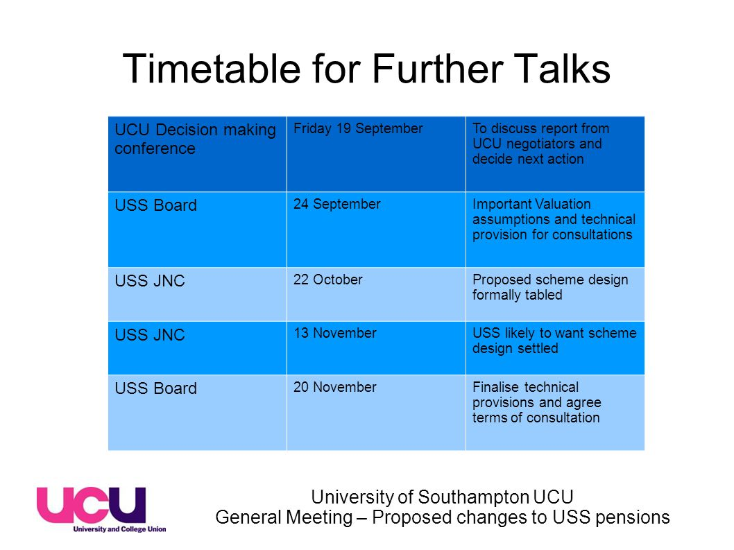 University of Southampton UCU General Meeting – Proposed changes to USS pensions Timetable for Further Talks UCU Decision making conference Friday 19 SeptemberTo discuss report from UCU negotiators and decide next action USS Board 24 SeptemberImportant Valuation assumptions and technical provision for consultations USS JNC 22 OctoberProposed scheme design formally tabled USS JNC 13 NovemberUSS likely to want scheme design settled USS Board 20 NovemberFinalise technical provisions and agree terms of consultation