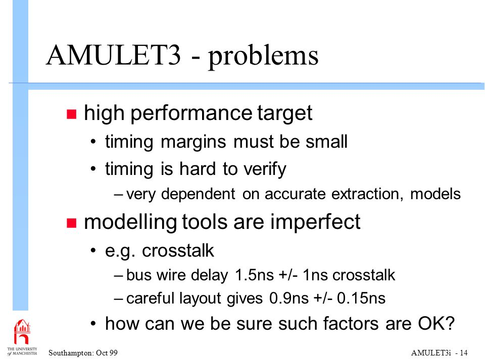 Southampton: Oct 99AMULET3i - 14 AMULET3 - problems n high performance target timing margins must be small timing is hard to verify –very dependent on accurate extraction, models n modelling tools are imperfect e.g.