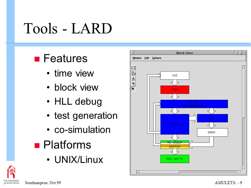 Southampton: Oct 99AMULET3i - 9 Tools - LARD n Features time view block view HLL debug test generation co-simulation n Platforms UNIX/Linux