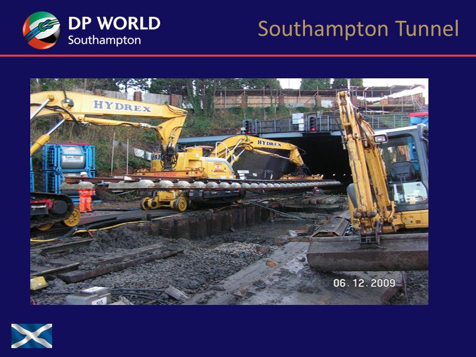 Southampton Tunnel
