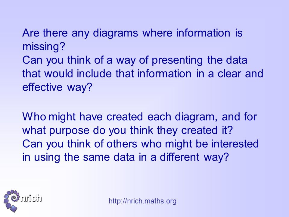 http://nrich.maths.org Are there any diagrams where information is missing.