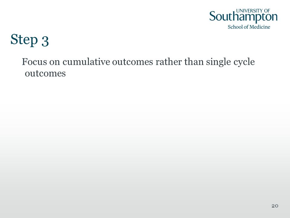 Step 3 Focus on cumulative outcomes rather than single cycle outcomes 20